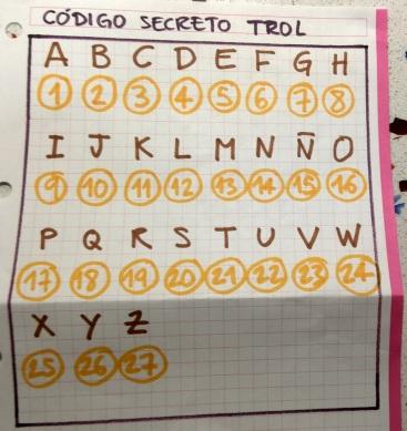 codigo secreto trol